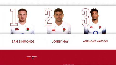 Rugby Insight: England's Key Influencers v Italy