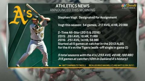 HOU@OAK: Vogt designated for assignment