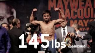 Mayweather-Pacquiao Weigh-In: HBO Boxing News Update