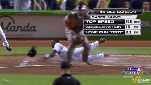 SF@MIA: Gordon laces inside-the-park home run