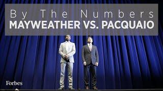 Mayweather Vs. Pacquiao: The Biggest Fight In Boxing