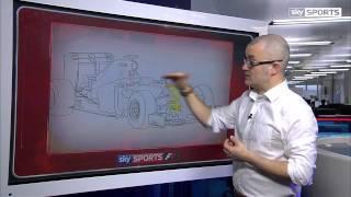 Formula 1 2015 Preview