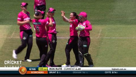 Perth Scorchers v Sydney Sixers, WBBL|03 Final