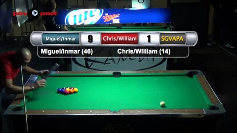The FINALS - Golden Cue Charity 9-Ball - Miguel/Inmar vs Chris/William