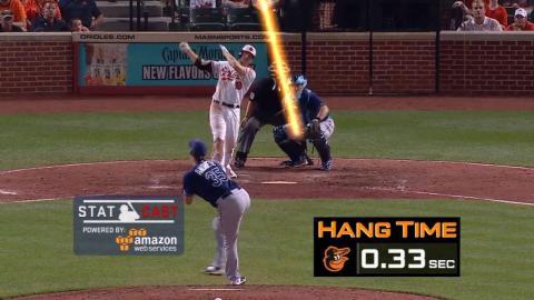 Statcast analyzes Davis' 11th-inning walk-off homer