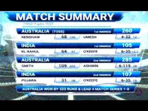 Bangla Cricket News,Australia Beat India By Huge Runs in 1st Test Match in India