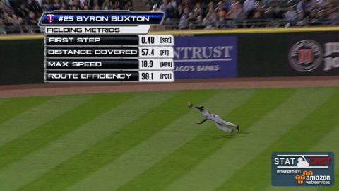 MIN@CWS: Buxton runs at 18 MPH to track ball down