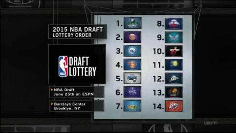 2015 NBA Draft Lottery First Three Picks Announced