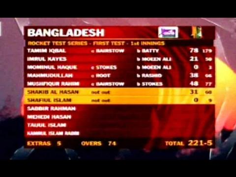 Bangladesh Vs England 1st Test Cricket Match,Day 2 Scorecard & Bangla cricket News