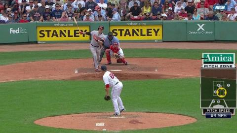 BAL@BOS: Aro gets Wieters for first career strikeout
