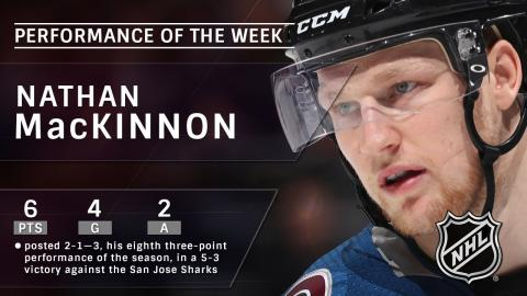 Avalanche Nathan MacKinnon is the NHL Star of the Week: Jan 21, 2018