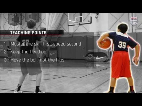 Tips, Skills & Drills | Stationary Ball Handling - Around The Body